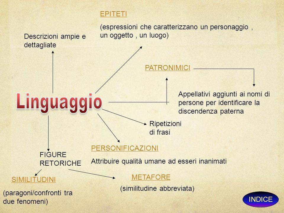 INDICE Descrizioni ampie e dettagliate EPITETI (espressioni che caratterizzano un personaggio, un oggetto, un luogo) PATRONIMICI Appellativi aggiunti