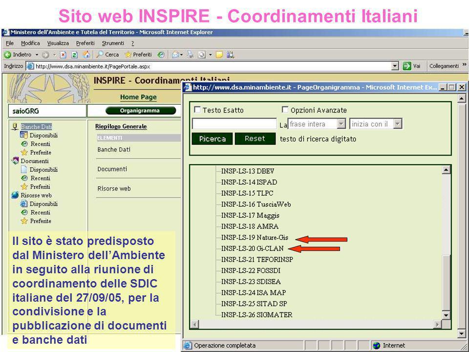 Sito web INSPIRE - Coordinamenti Italiani Il sito è stato predisposto dal Ministero dellAmbiente in seguito alla riunione di coordinamento delle SDIC