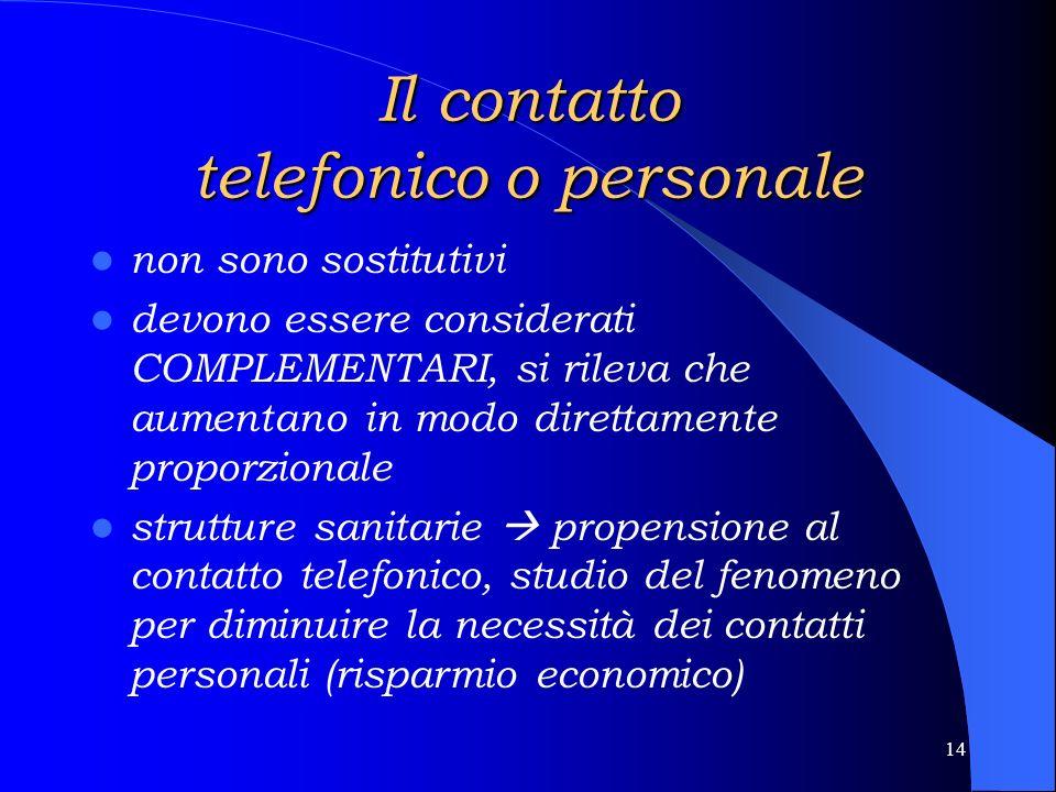 13 Il Non Contatto una fetta consistente della popolazione non si reca MAI in un ufficio pubblico (26,2%), manca qualsiasi tipo di contatto.