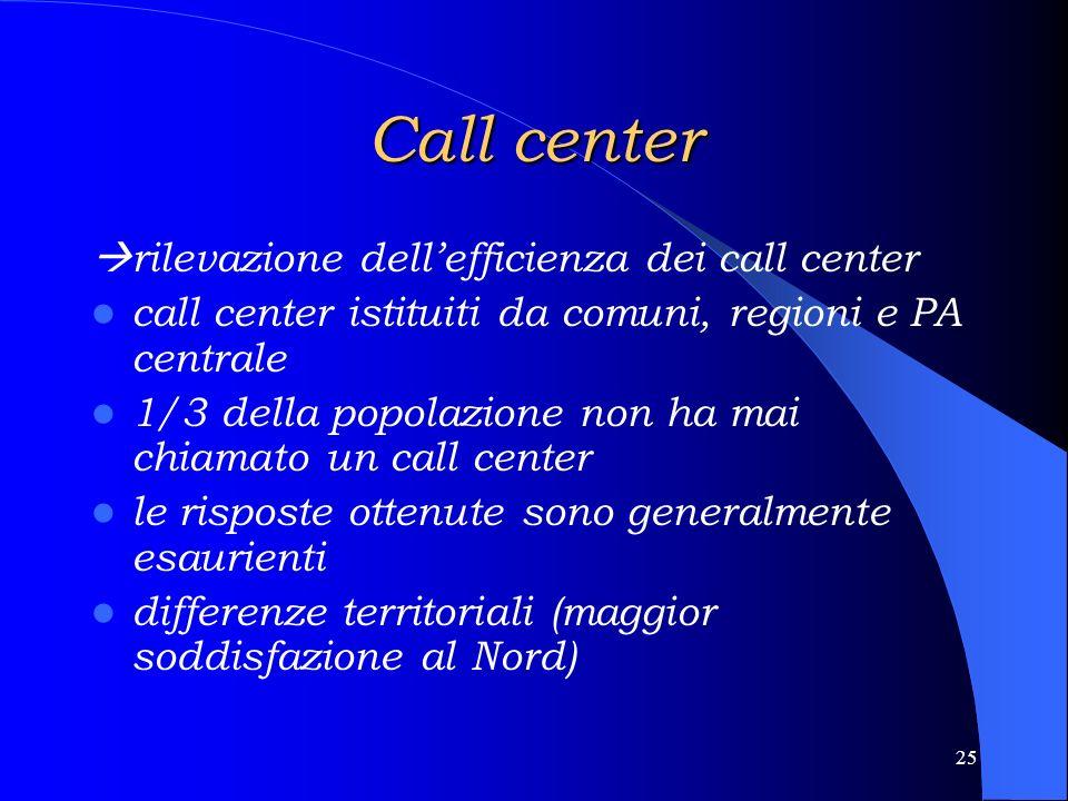 24 3. CALL CENTER E U.R.P.