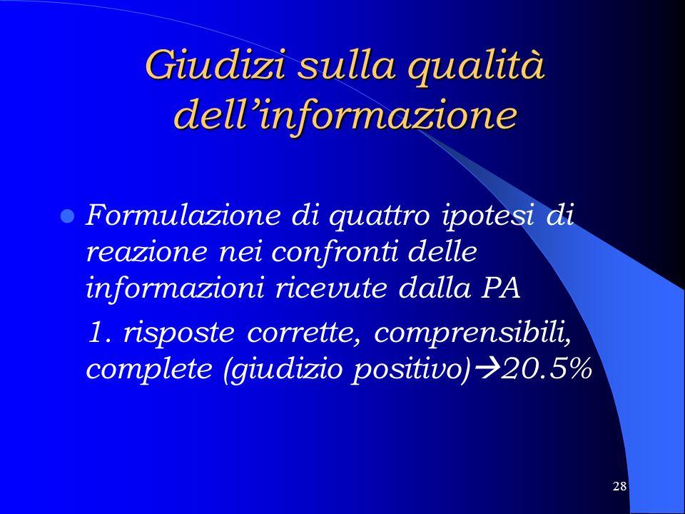 27 4. LA QUALITA DELLA COMUNICAZIONE PUBBLICA