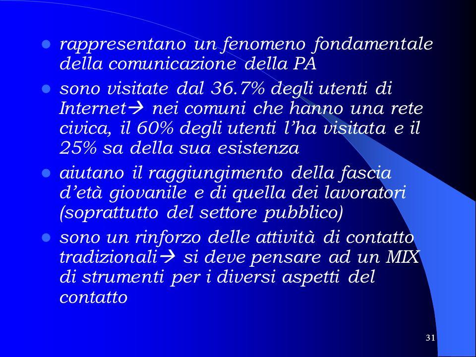 30 5.COMUNICAZIONE PUBBLICA E NUOVE TECNOLOGIE: LE RETI CIVICHE