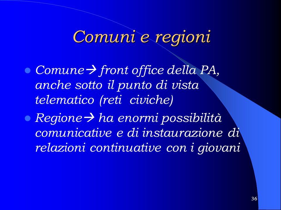 35 Urp e call center grave deficit di conoscenza occasioni perse di contatto se raggiunti gli Urp sono considerati uninnovazione positiva e fondamentale della comunicazione con la PA