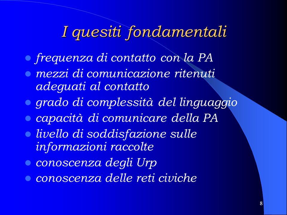 7 B) PREMESSE DELLA RICERCA riconoscimento di un contesto mediatico sempre più complesso valutazione della propensione dei cittadini al contatto con l