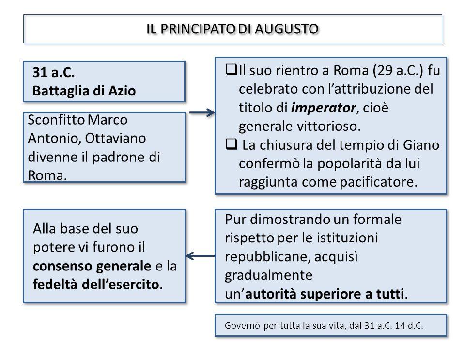 Sconfitto Marco Antonio, Ottaviano divenne il padrone di Roma. Il suo rientro a Roma (29 a.C.) fu celebrato con lattribuzione del titolo di imperator,