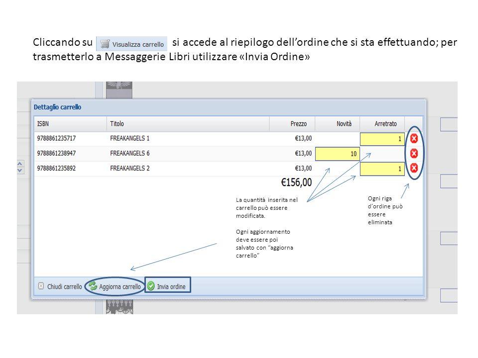 E possibile rendere visibili o nascondere le colonne relative ai dati dei titoli; i contenuti della lista possono essere elencati in ordine crescente o decrescente dei valori di qualsiasi colonna