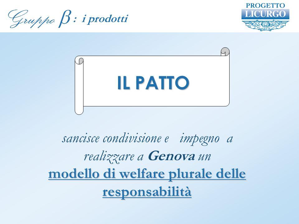 : i prodotti sancisce condivisione e impegno a realizzare a Genova un modello di welfare plurale delle responsabilità IL PATTO
