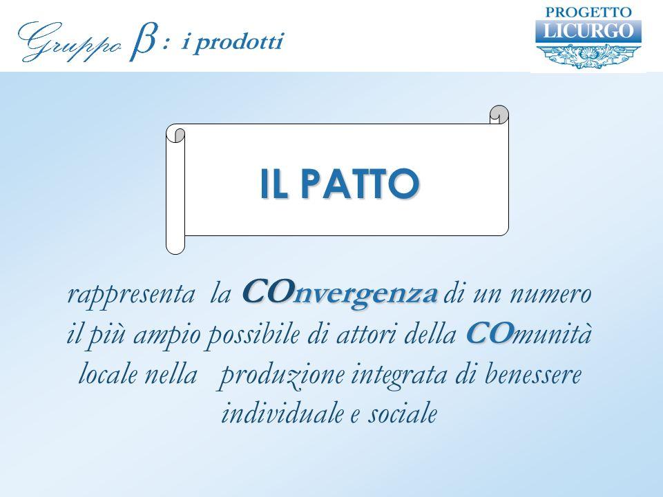 : i prodotti CO nvergenza CO rappresenta la CO nvergenza di un numero il più ampio possibile di attori della COmunità locale nella produzione integrata di benessere individuale e sociale IL PATTO