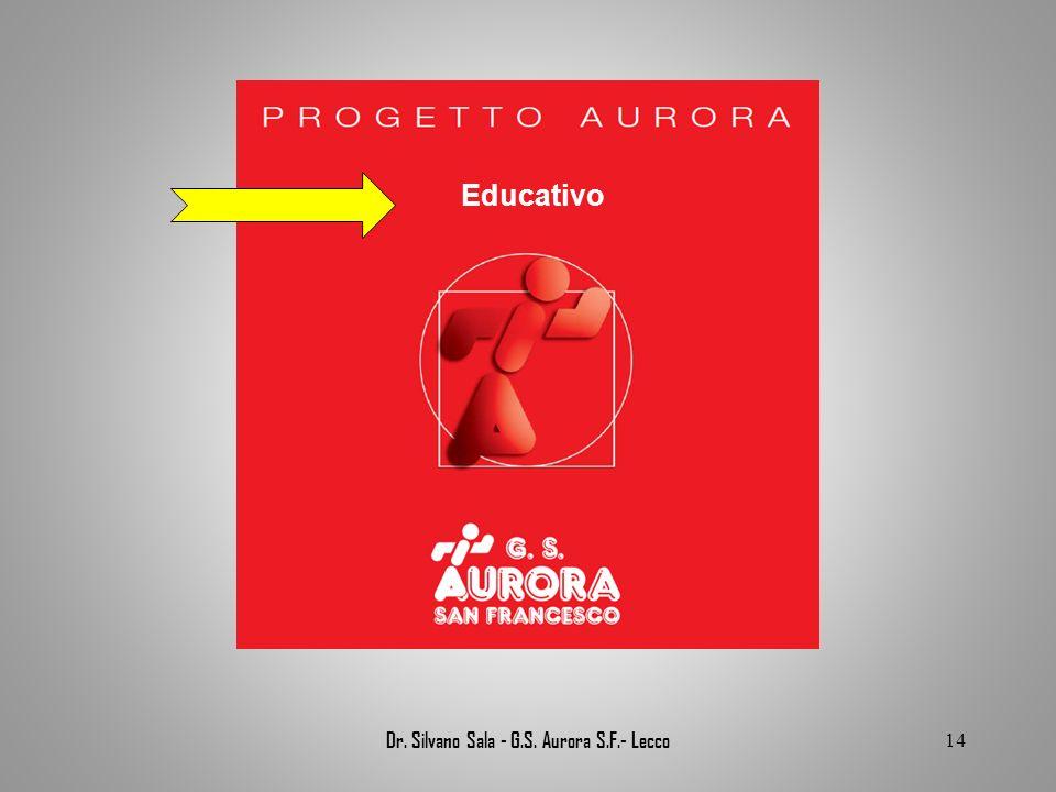 Educativo 14