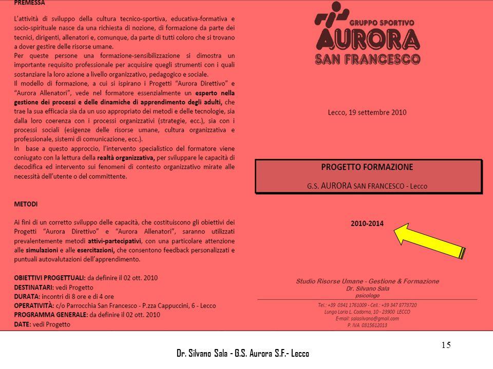 Dr. Silvano Sala - G.S. Aurora S.F.- Lecco 15