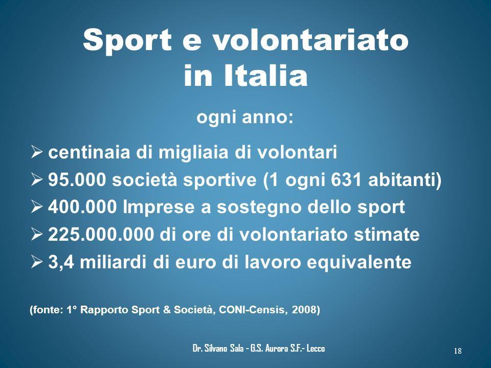 Sport e volontariato in Italia ogni anno: centinaia di migliaia di volontari 95.000 società sportive (1 ogni 631 abitanti) 400.000 Imprese a sostegno