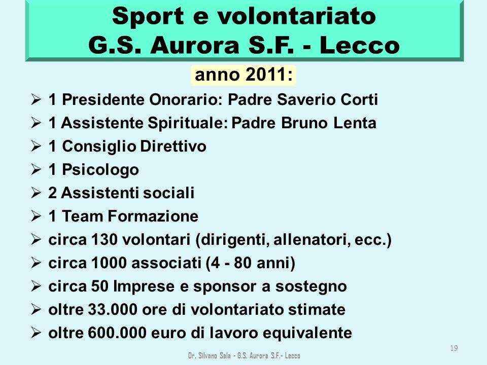 Sport e volontariato G.S. Aurora S.F. - Lecco anno 2011: 1 Presidente Onorario: Padre Saverio Corti 1 Assistente Spirituale: Padre Bruno Lenta 1 Consi