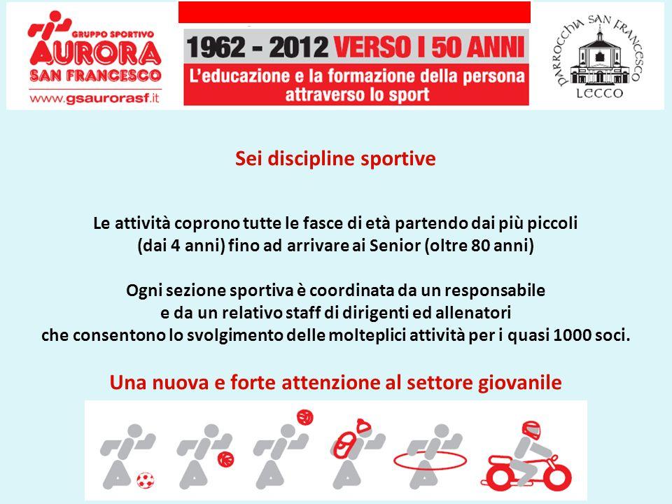 Sei discipline sportive Le attività coprono tutte le fasce di età partendo dai più piccoli (dai 4 anni) fino ad arrivare ai Senior (oltre 80 anni) Ogn