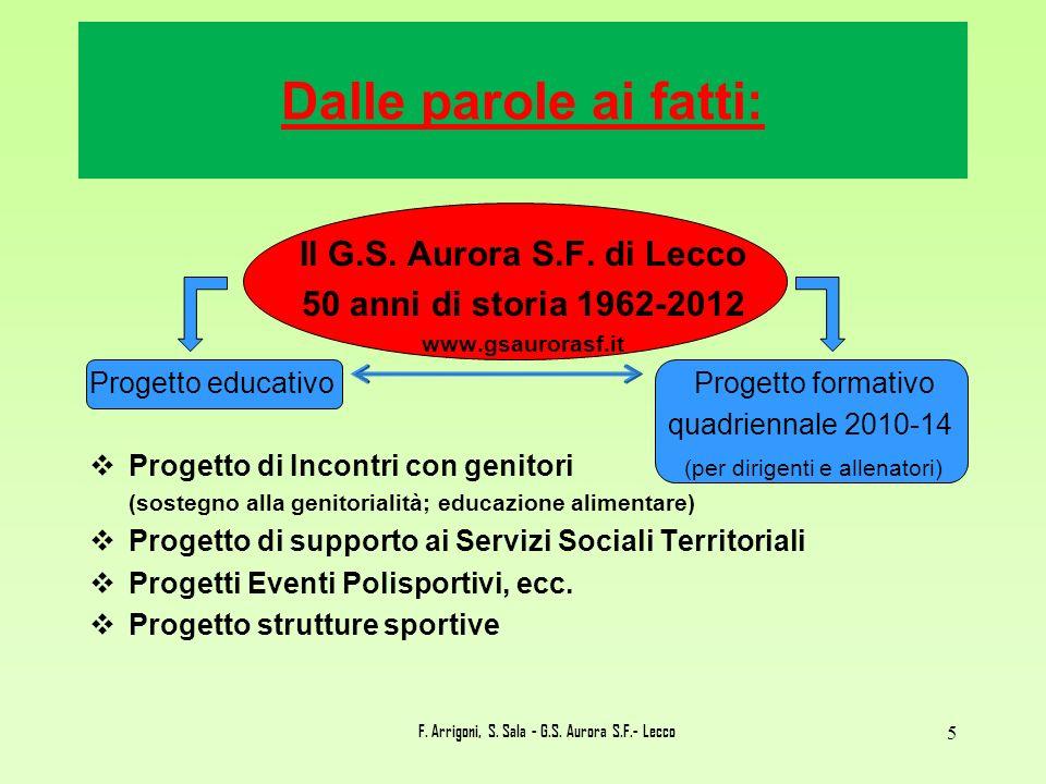 Dalle parole ai fatti: Il G.S. Aurora S.F. di Lecco 50 anni di storia 1962-2012 www.gsaurorasf.it Progetto educativo Progetto formativo quadriennale 2