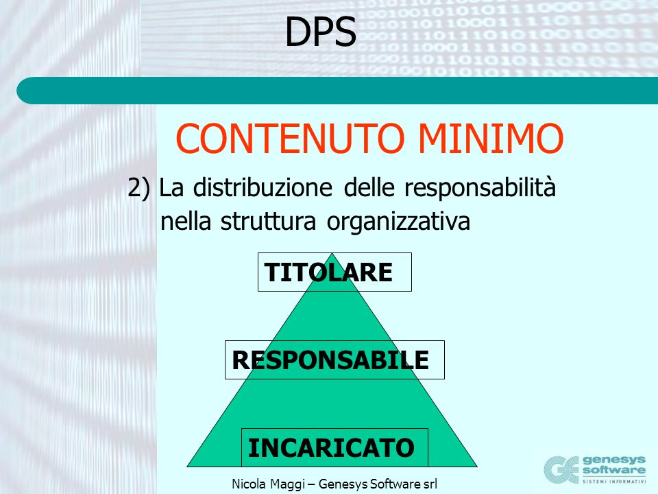 Nicola Maggi – Genesys Software srl DPS 2) La distribuzione delle responsabilità nella struttura organizzativa TITOLARE RESPONSABILE INCARICATO CONTEN