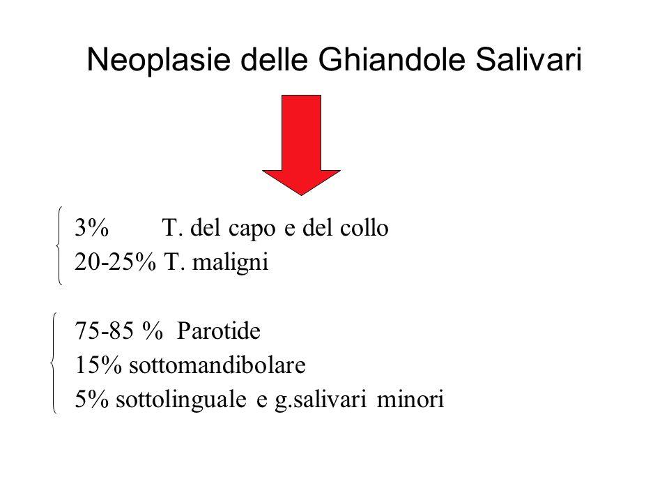 T.Benigni T. Maligni Parotide ………………..80% Sottomascellare ……….