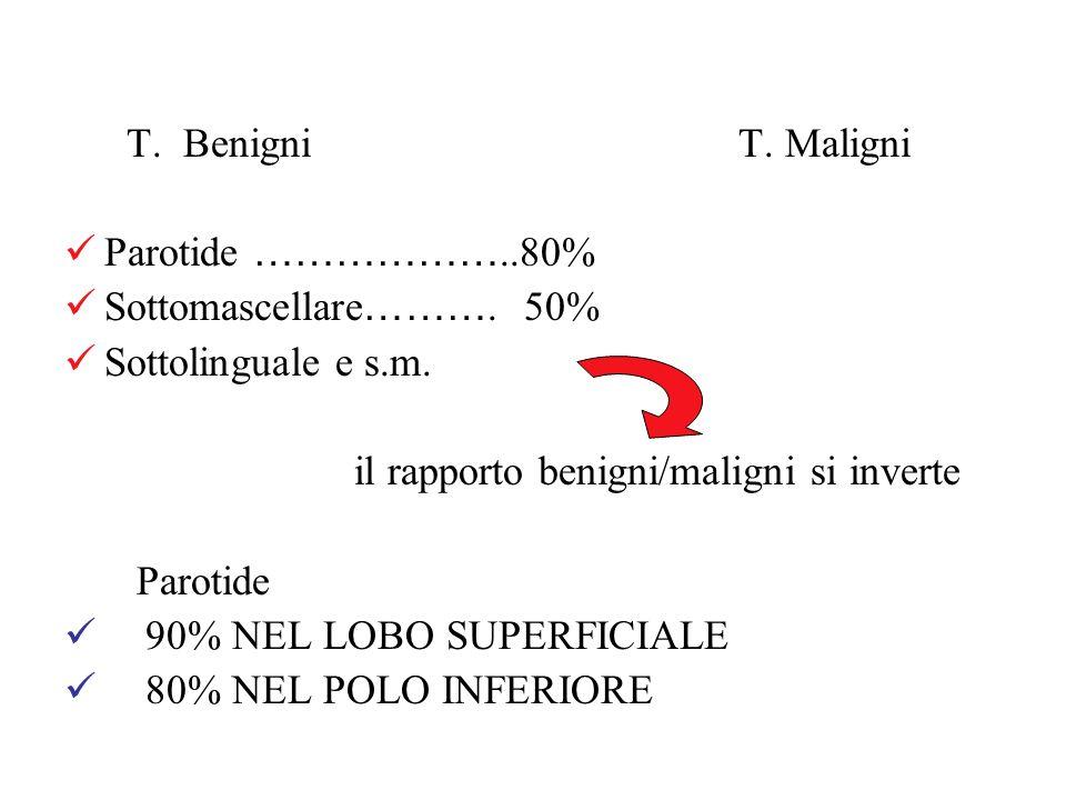 Tumori Benigni Adenoma pleomorfo 80% parotide sesso F.