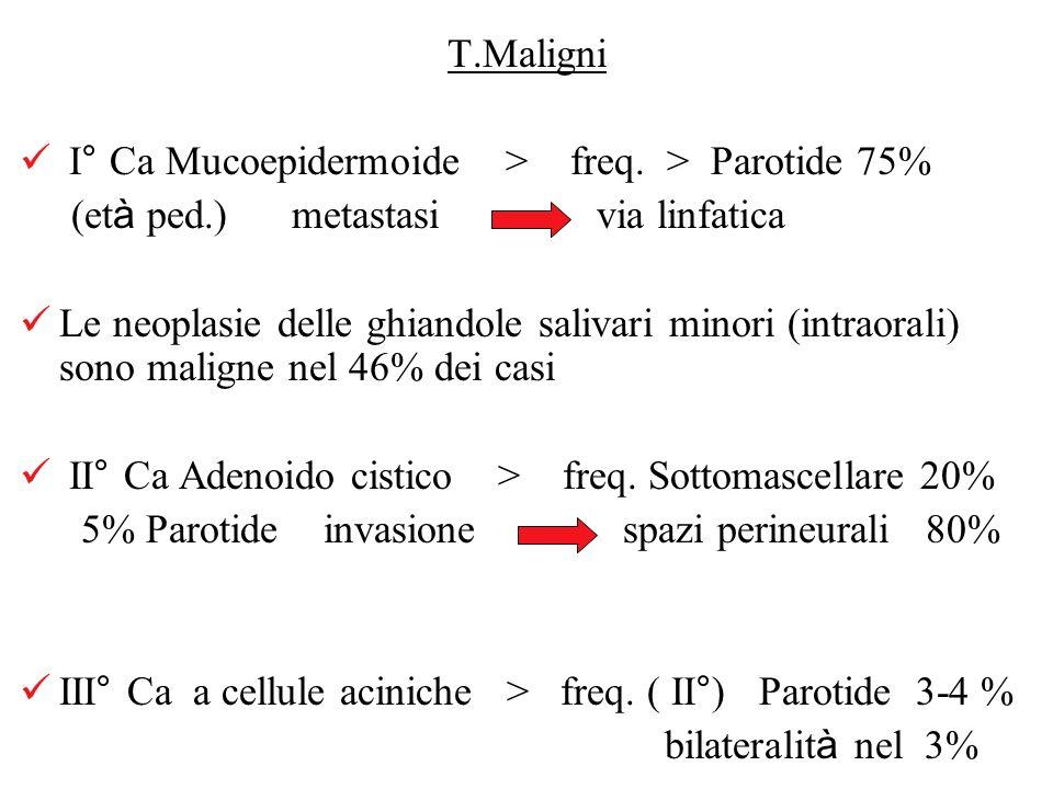 T.Maligni trasformazione maligna di adenoma pleomorfo Adenocarcinoma Carcinoma indifferenziato Sjoegren correlato a Linfoma non Hdg I° segno di infiltrazione neoplastica paralisi del VII°n.c.