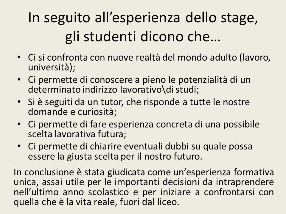 In seguito allesperienza dello stage, gli studenti dicono che… Ci si confronta con nuove realtà del mondo adulto (lavoro, università); Ci permette di