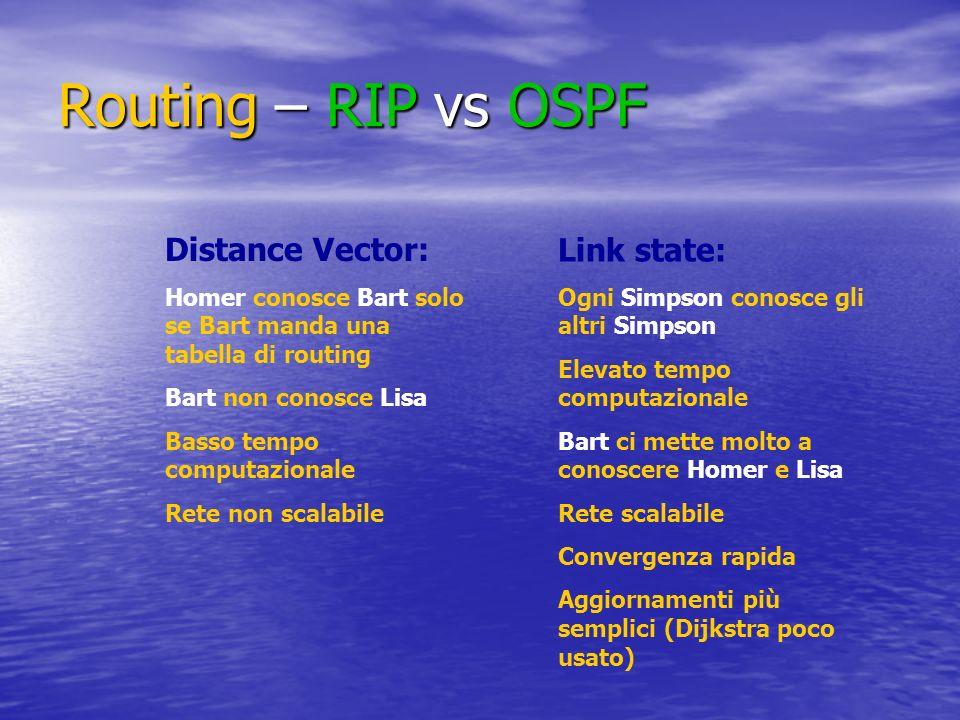 Routing – RIP vs OSPF Distance Vector: Homer conosce Bart solo se Bart manda una tabella di routing Bart non conosce Lisa Basso tempo computazionale R