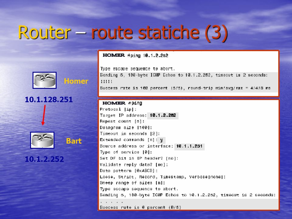 Router – route statiche (3) Homer Bart 10.1.128.251 10.1.2.252