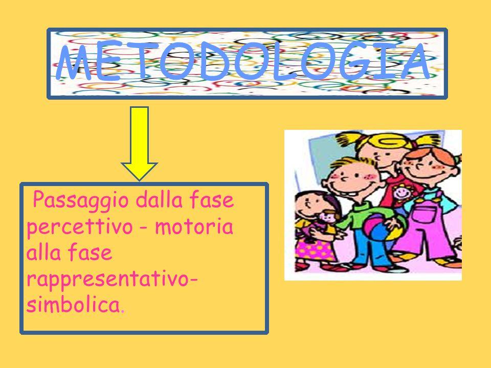 Passaggio dalla fase percettivo - motoria alla fase rappresentativo- simbolica. M ETODOLOGIA