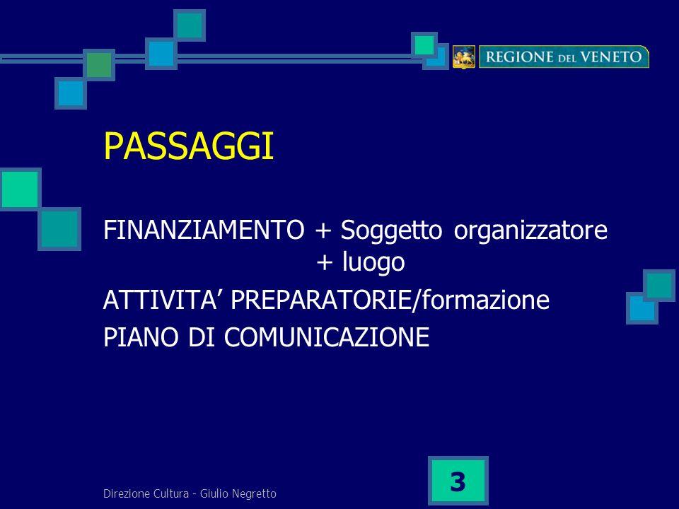 Direzione Cultura - Giulio Negretto 3 PASSAGGI FINANZIAMENTO + Soggetto organizzatore + luogo ATTIVITA PREPARATORIE/formazione PIANO DI COMUNICAZIONE