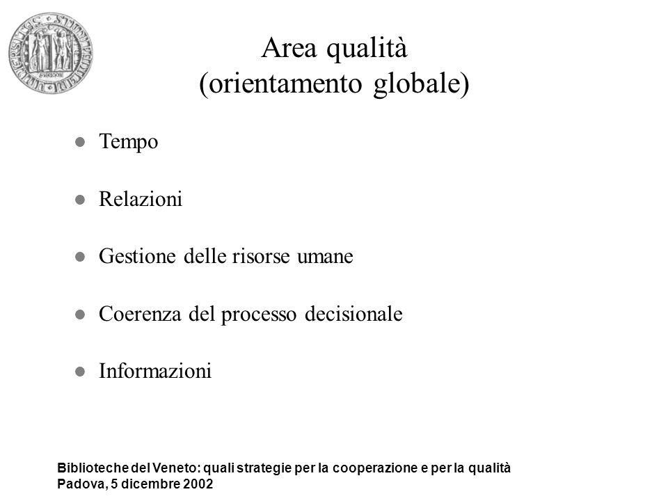 Biblioteche del Veneto: quali strategie per la cooperazione e per la qualità Padova, 5 dicembre 2002 Area qualità (orientamento globale) l Tempo l Rel