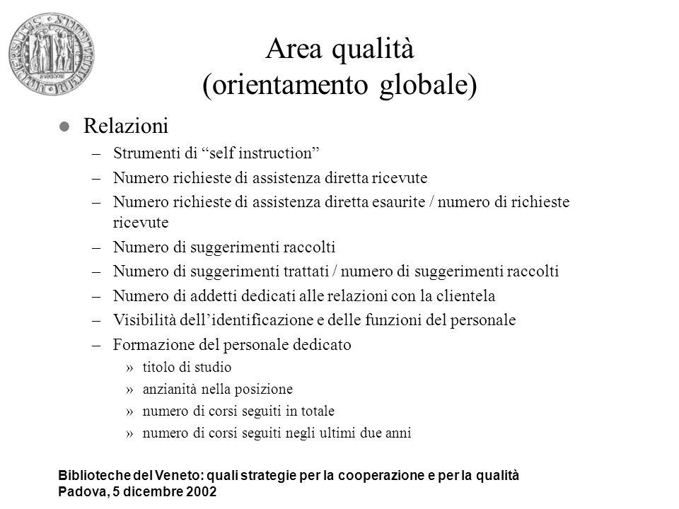 Biblioteche del Veneto: quali strategie per la cooperazione e per la qualità Padova, 5 dicembre 2002 Area qualità (orientamento globale) l Relazioni –