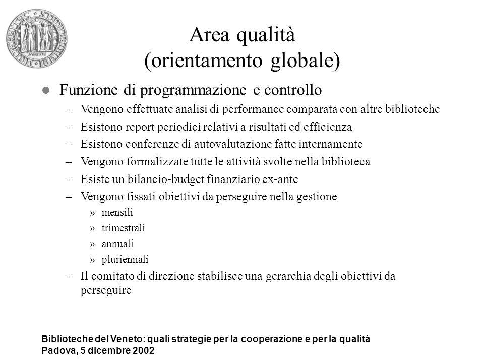 Biblioteche del Veneto: quali strategie per la cooperazione e per la qualità Padova, 5 dicembre 2002 Area qualità (orientamento globale) l Funzione di