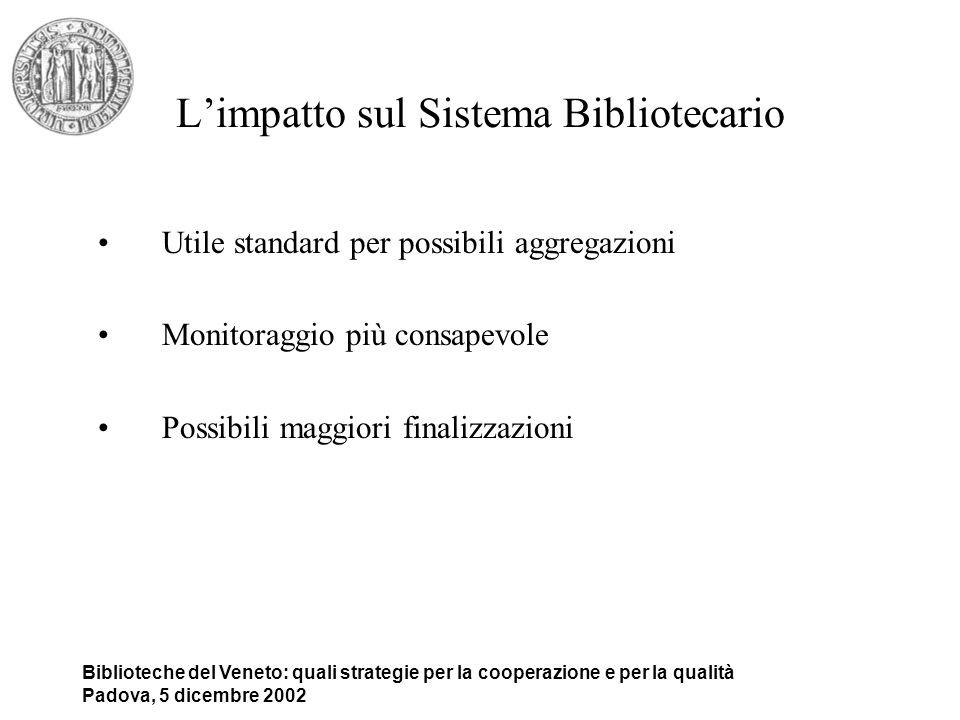Biblioteche del Veneto: quali strategie per la cooperazione e per la qualità Padova, 5 dicembre 2002 Limpatto sul Sistema Bibliotecario Utile standard