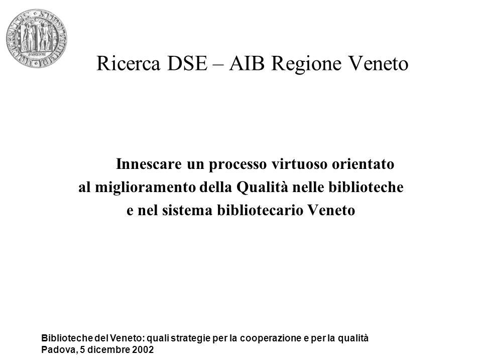 Biblioteche del Veneto: quali strategie per la cooperazione e per la qualità Padova, 5 dicembre 2002 Ricerca DSE – AIB Regione Veneto Innescare un pro