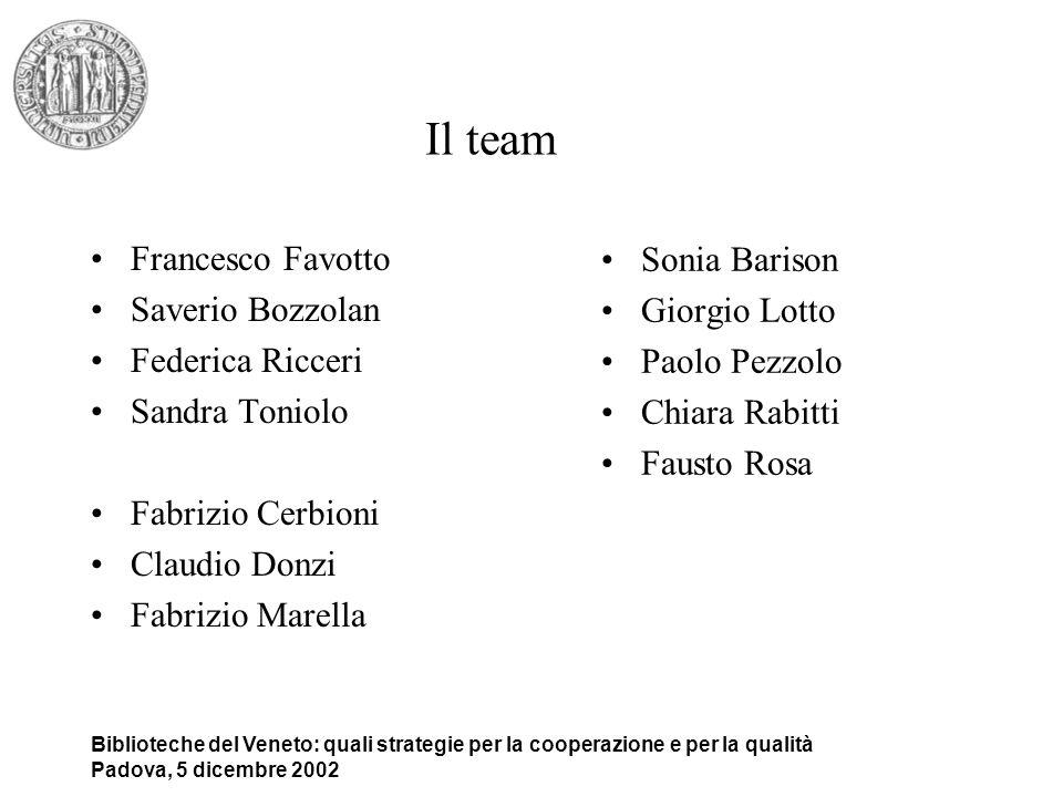 Biblioteche del Veneto: quali strategie per la cooperazione e per la qualità Padova, 5 dicembre 2002 Il team Francesco Favotto Saverio Bozzolan Federi