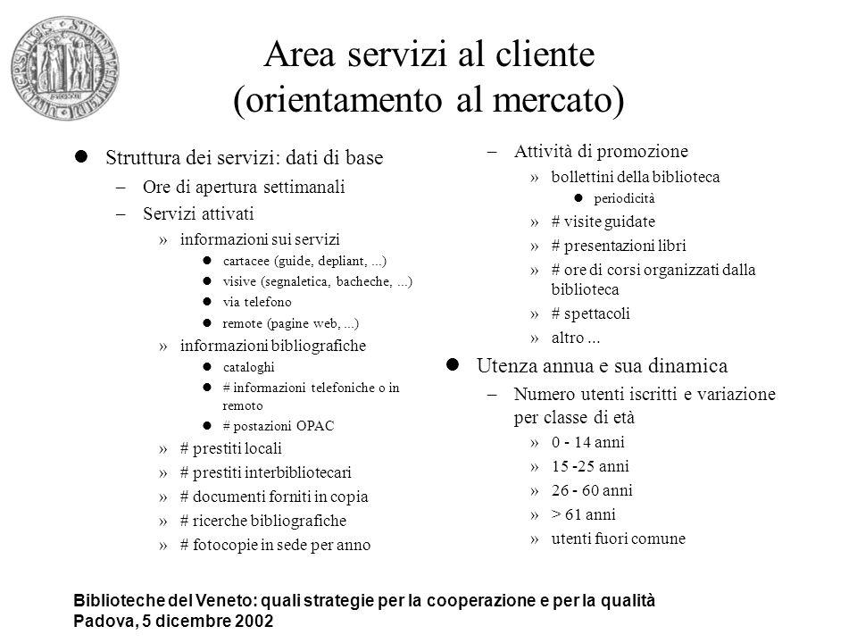 Biblioteche del Veneto: quali strategie per la cooperazione e per la qualità Padova, 5 dicembre 2002 Area servizi al cliente (orientamento al mercato)