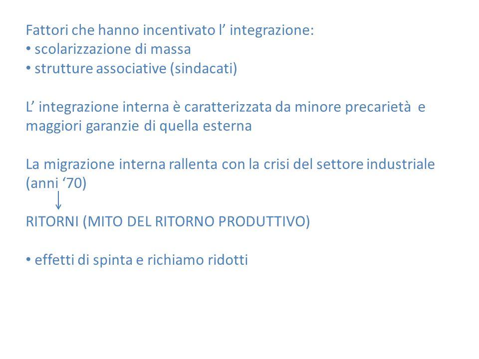 Fattori che hanno incentivato l integrazione: scolarizzazione di massa strutture associative (sindacati) L integrazione interna è caratterizzata da mi
