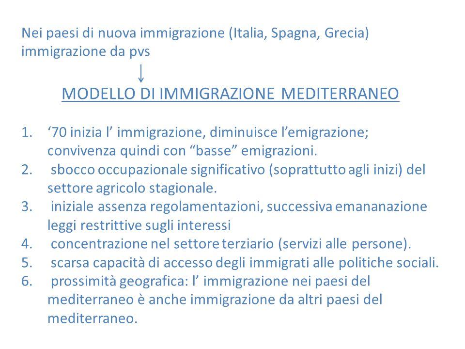 Nei paesi di nuova immigrazione (Italia, Spagna, Grecia) immigrazione da pvs MODELLO DI IMMIGRAZIONE MEDITERRANEO 1.70 inizia l immigrazione, diminuis