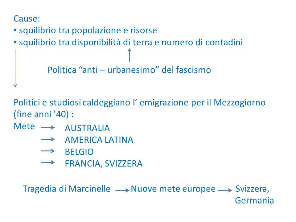 Nei paesi di nuova immigrazione (Italia, Spagna, Grecia) immigrazione da pvs MODELLO DI IMMIGRAZIONE MEDITERRANEO 1.70 inizia l immigrazione, diminuisce lemigrazione; convivenza quindi con basse emigrazioni.