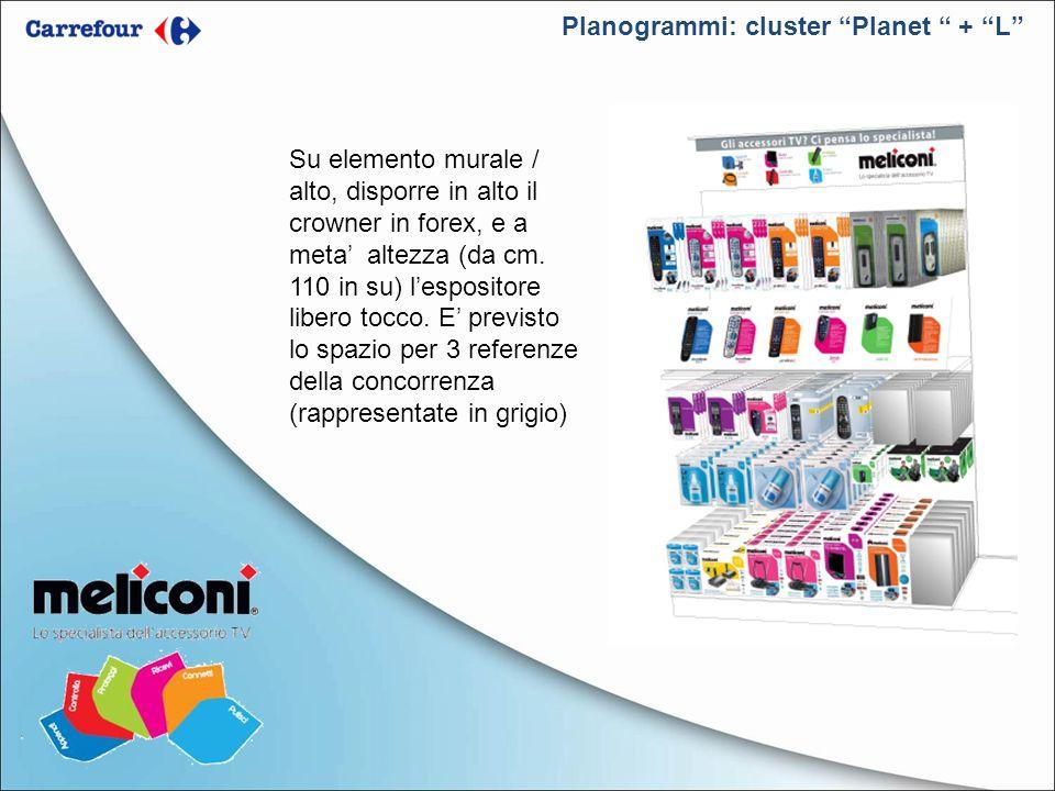 Planogrammi: cluster Planet + L Su elemento murale / alto, disporre in alto il crowner in forex, e a meta altezza (da cm. 110 in su) lespositore liber