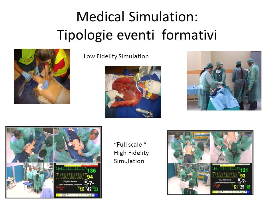 Medical Simulation: Tipologie eventi formativi Low Fidelity Simulation Full scale High Fidelity Simulation