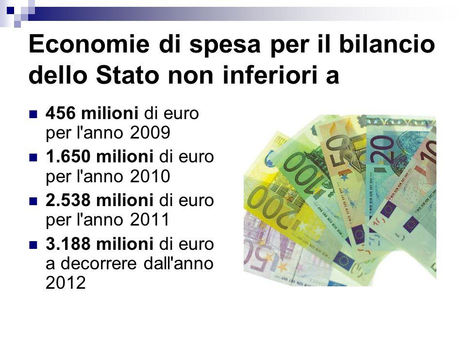 Economie di spesa per il bilancio dello Stato non inferiori a 456 milioni di euro per l anno 2009 1.650 milioni di euro per l anno 2010 2.538 milioni di euro per l anno 2011 3.188 milioni di euro a decorrere dall anno 2012