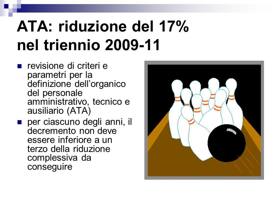 ATA: riduzione del 17% nel triennio 2009-11 revisione di criteri e parametri per la definizione dellorganico del personale amministrativo, tecnico e ausiliario (ATA) per ciascuno degli anni, il decremento non deve essere inferiore a un terzo della riduzione complessiva da conseguire