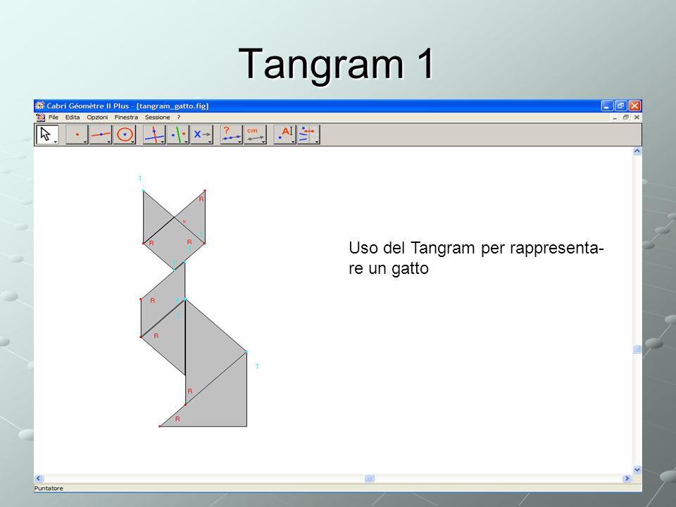 Tangram 1 Uso del Tangram per rappresenta- re un gatto