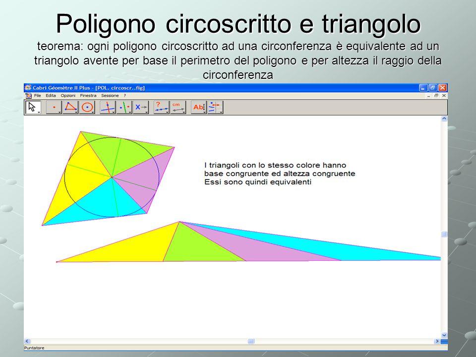 Poligono circoscritto e triangolo teorema: ogni poligono circoscritto ad una circonferenza è equivalente ad un triangolo avente per base il perimetro del poligono e per altezza il raggio della circonferenza