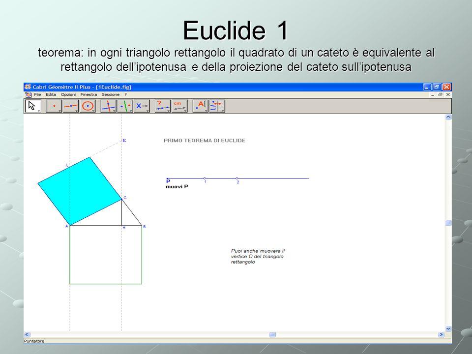 Euclide 1 teorema: in ogni triangolo rettangolo il quadrato di un cateto è equivalente al rettangolo dellipotenusa e della proiezione del cateto sullipotenusa