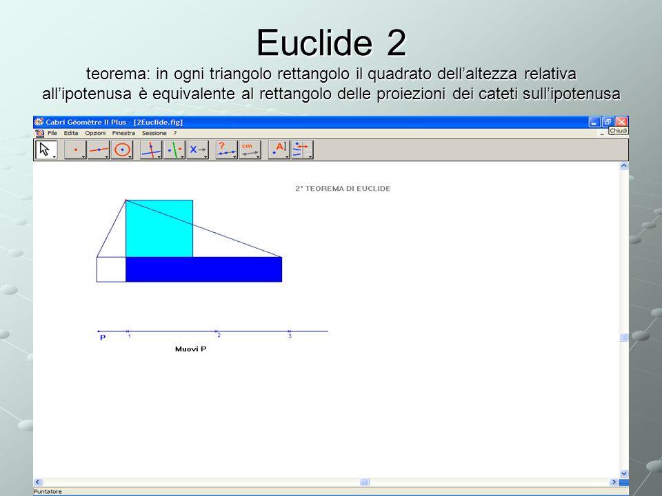Euclide 2 teorema: in ogni triangolo rettangolo il quadrato dellaltezza relativa allipotenusa è equivalente al rettangolo delle proiezioni dei cateti sullipotenusa