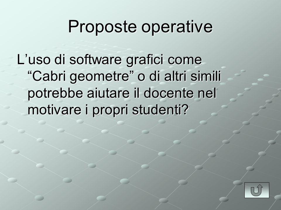 Proposte operative Luso di software grafici come Cabri geometre o di altri simili potrebbe aiutare il docente nel motivare i propri studenti?