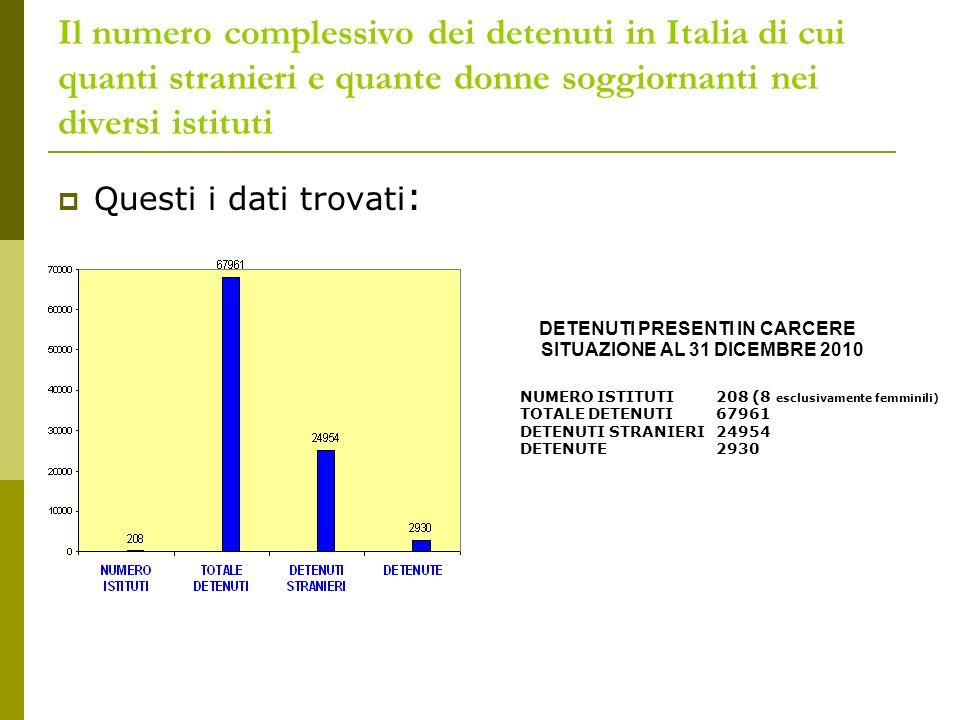 Il numero complessivo dei detenuti in Italia di cui quanti stranieri e quante donne soggiornanti nei diversi istituti Questi i dati trovati : DETENUTI PRESENTI IN CARCERE SITUAZIONE AL 31 DICEMBRE 2010 NUMERO ISTITUTI TOTALE DETENUTI DETENUTI STRANIERI DETENUTE 208 (8 esclusivamente femminili) 67961 24954 2930