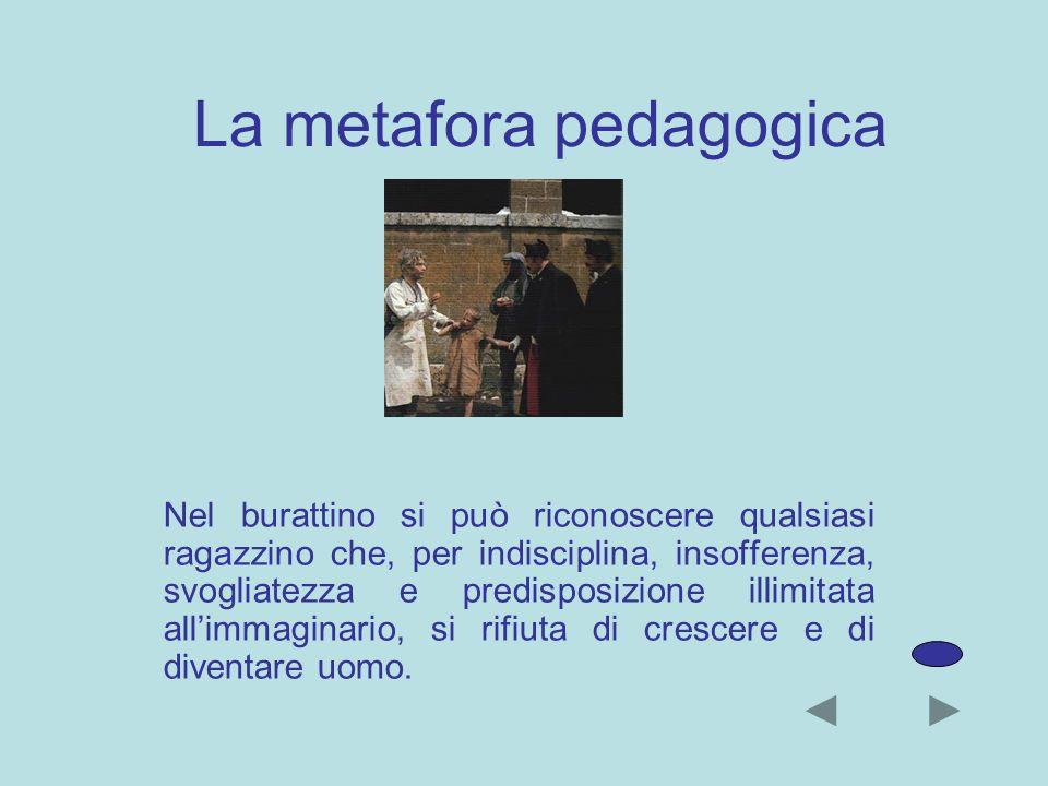 La metafora pedagogica Nel burattino si può riconoscere qualsiasi ragazzino che, per indisciplina, insofferenza, svogliatezza e predisposizione illimi