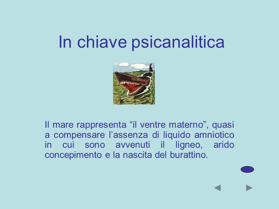 I personaggi PERSONAGGI PROTAGONISTA: Pinocchio FANTASTICI: Fata animali parlanti Funzione ammonitoria Funzione di aiutante REALISTICI: Geppetto M.