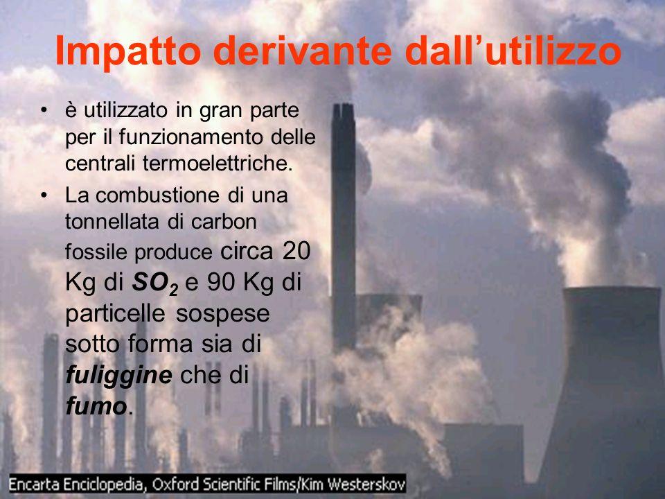 Impatto derivante dallutilizzo è utilizzato in gran parte per il funzionamento delle centrali termoelettriche. La combustione di una tonnellata di car